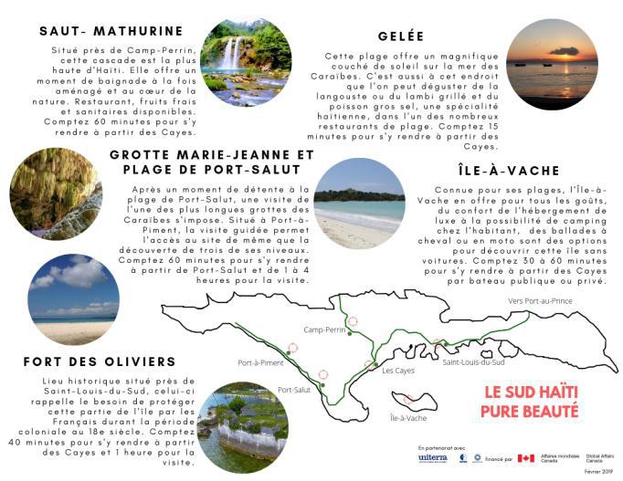 Sites touristiques dans le Sud Haiti